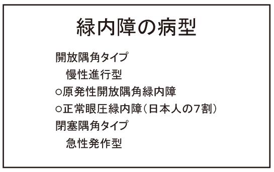 ryokunaisyou02
